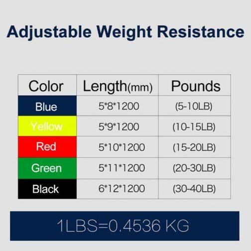 Resistance Bands 14 PCS Set