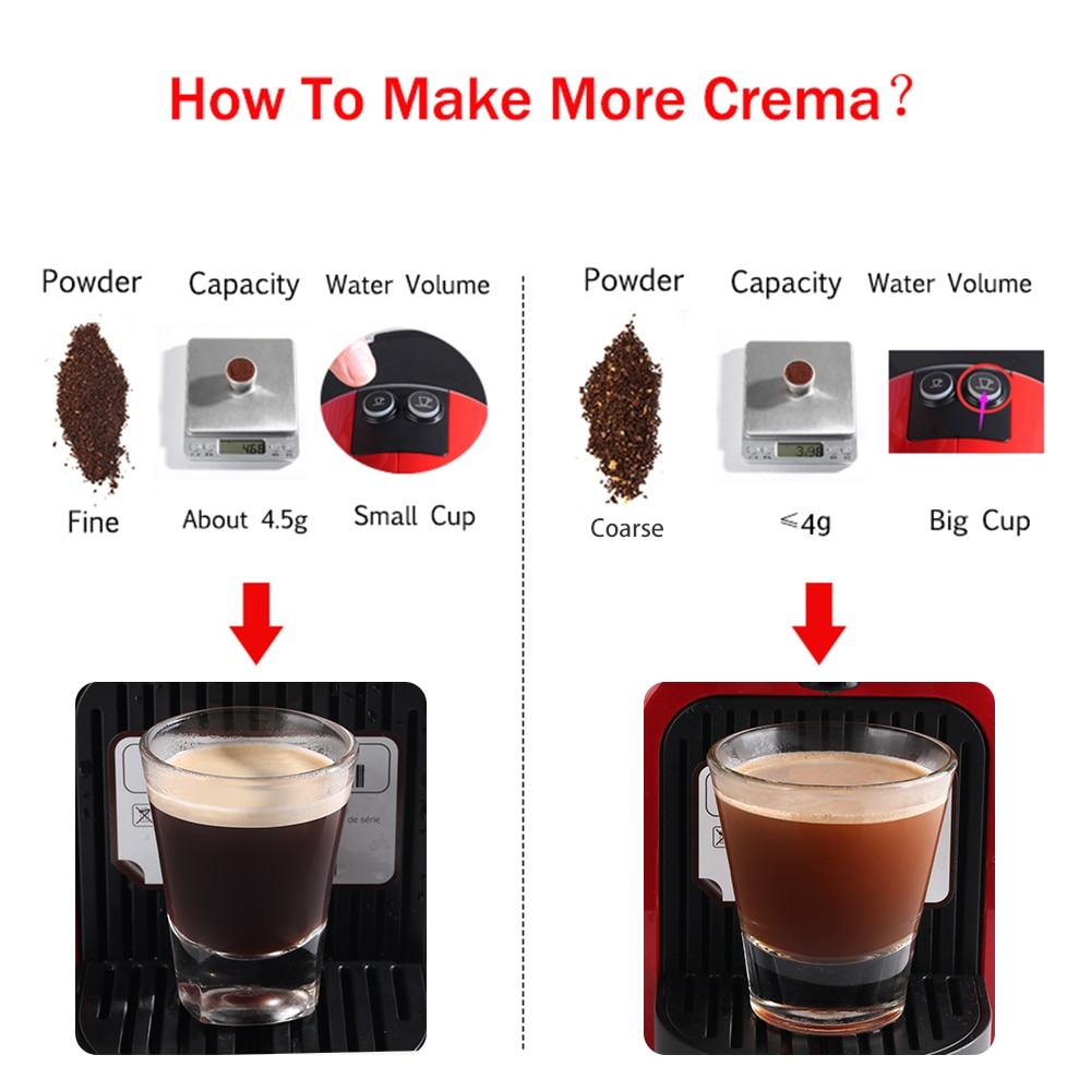 Refillable Coffee Capsules & Reusable Pods