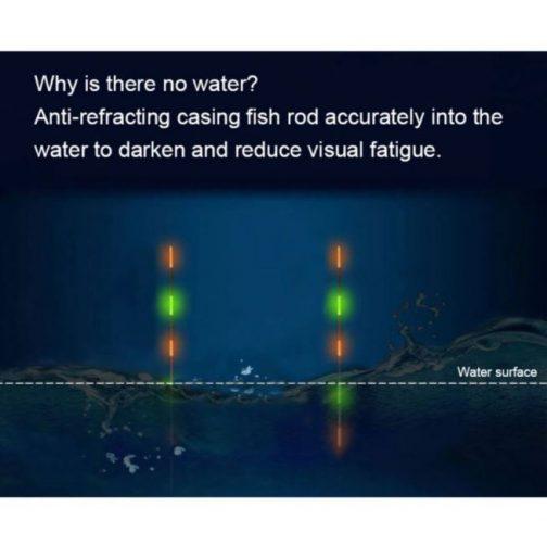 Smart LED Fishing Float