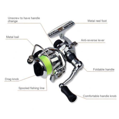 Mini Pocket Fishing Rod with Spinning Kit